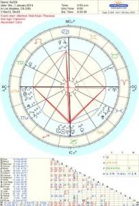 chart 1 jan 2014